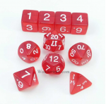 KOP09953 Red Transparent Dice With White Numbers Set 10pc Dice